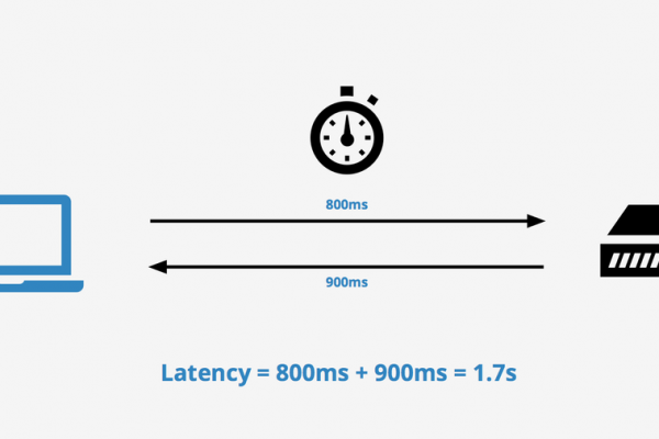 How to fix Latency