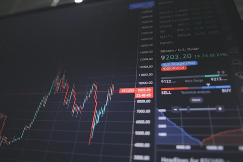 Best Software for trading